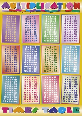 Worksheets 12 To 20 Tables bengawan solo multiplication times table chart up to 100 table