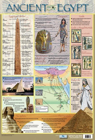 map of egypt for kids. Ancient Egypt - Educational