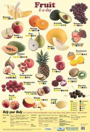 5 a Day Fruit - An Apple A Day!