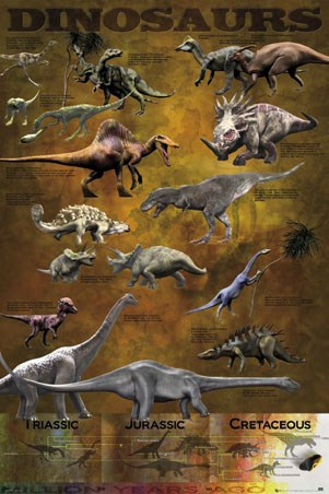 Dinosaurs from the Triassic, Jurassic and Cretaceo - Educational Dinosaurs Poster