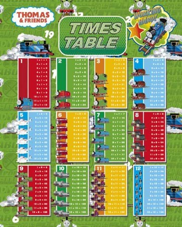 4 times table games multiplication times tables times for 11 times table rap