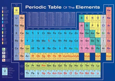 Periodic Table of the Elements, Table of Elements Poster: 86cm x 61cm - Buy