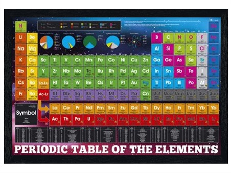 Black Wooden Framed The Chemical Elements, Periodic Table of the