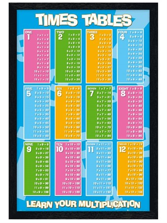 Black Wooden Framed Learn Your Multiplication Times Tables Poster