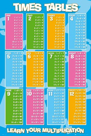 Learn Your Multiplication Times Tables Poster Buy Online