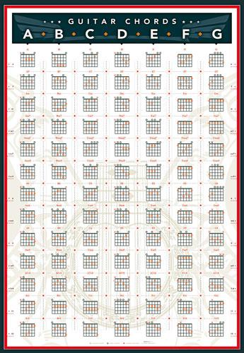 Guitar guitar chords qing tian : guitar chords qing tian Tags : guitar chords qing tian ukulele ...